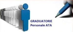 Graduatorie Provvisorie Di Circolo E Di Istituto III Fascia ATA