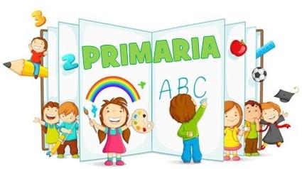 Pubblicazione Classi Prime Scuola Primaria e Sezioni Infanzia A.S.2020-2021  - Comprensivo Beato Angelico